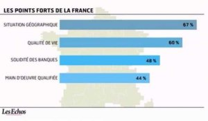 Record Du Nombre D Embauches En Cdd En France Sur Orange Videos
