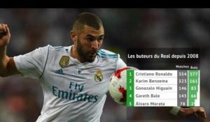 Real Madrid - Benzema, l'idylle continue