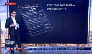5065aa86f1a Fonction publique   la réforme prévue par le gouvernement sur Orange ...