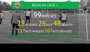 25e j. - Dijon, 100 matches en Ligue 1 !