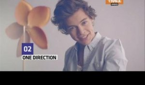 Top Fashion - Le premier parfum des One Direction