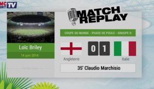 Angleterre - Italie : Le Match Replay avec le son RMC Sport !
