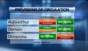 Week-end prolongé: les prévisions de circulation