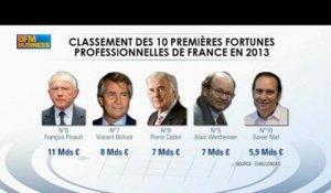 Xavier Niel Entre Dans Le Top 10 Des Grandes Fortunes Francaises Sur
