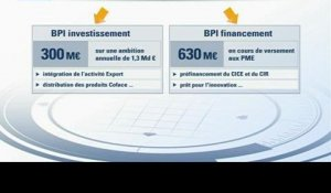 Bilan de l'activité de la BPI : Nicolas Dufourcq dans Good Morning Business - 23 avril