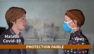 Quelle protection avec un masque grand public?