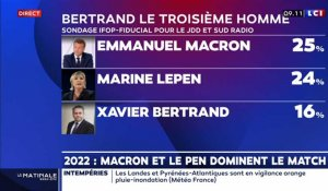2022 : Macron et Le Pen dominent le match