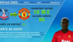 Officiel : Wilfried Zaha rejoint Manchester Utd !