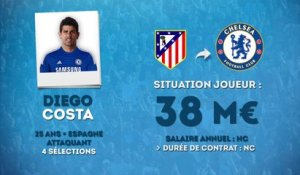 Officiel : Diego Costa file à Chelsea !
