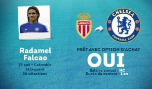 Officiel : Falcao rejoint Chelsea !