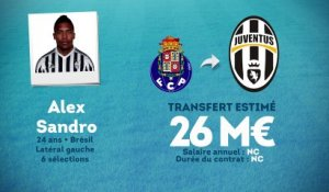 Officiel : la Juventus recrute Alex Sandro !