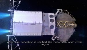 Explication du projet Asteroid Redirect Mission (VO)