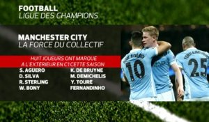 Foot - C1 - Man City : Un outsider bien encombrant