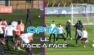 Clasico - Le face-à-face des experts Opta