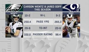 Who will have the better game: Carson Wentz or Jared Goff