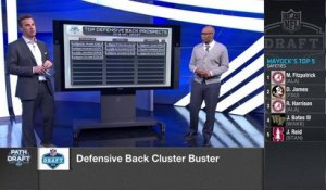 Cluster buster: Ranking the draft's top corners, nickels and safeties