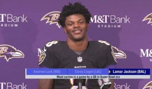 Lamar Jackson leads the league with the most carries in a game by a QB in the Super Bowl era