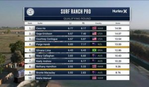 Adrénaline - Surf : Silvana Lima with a 5.9 Wave from Surf Ranch Pro, Women's Championship Tour - Qualifying Round