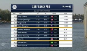 Adrénaline - Surf : Coco Ho with a 7.77 Wave from Surf Ranch Pro, Women's Championship Tour - Qualifying Round