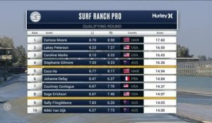 Adrénaline - Surf : Tatiana Weston-Webb with a 5.63 Wave from Surf Ranch Pro, Women's Championship Tour - Qualifying Round
