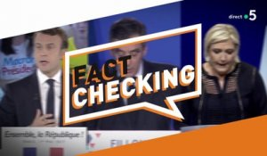 Le Fact-Checking de Samuel Laurent ! - C à Vous - 05/10/2018