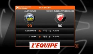 L'Alba Berlin bat l'Etoile Rouge - Basket - Euroligue (H)