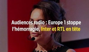 Audiences radio : Europe 1 stoppe l'hémorragie, Inter et RTL en tête