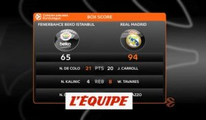 Fenerbahce sombre face au Real - Basket - Euroligue (H)