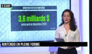 SMART WORLD - Key Figure du mardi 2 février 2021