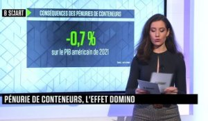 SMART WORLD - Key Figure du mardi 16 février 2021