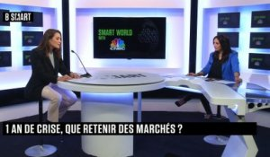 SMART WORLD - Markets Focus du lundi 22 février 2021