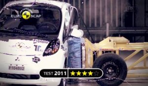 Crash test euroNCAP Mitsubishi i-MIEV
