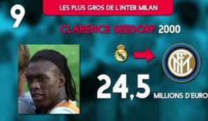 Top 10 des plus gros transferts de l'Inter Milan