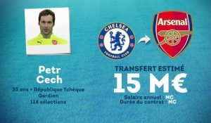 Officiel : Arsenal s'offre Cech !