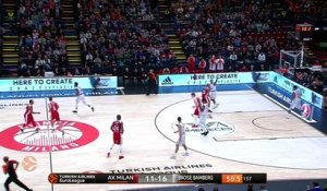 Basket - Euroligue (H) : Milan domine Bamberg