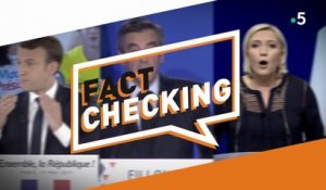 Le Fact Checking - C à Vous - 15/06/2018