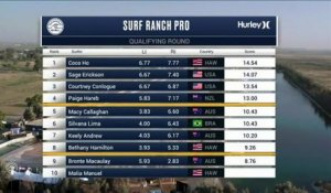 Adrénaline - Surf : Coco Ho with an 8.17 Wave from Surf Ranch Pro, Women's Championship Tour - Qualifying Round