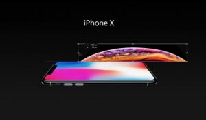 Nouvel iPhone Xs ou Xs Max ?