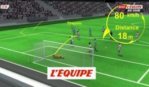Le premier but de Thauvin en animation 3D - Foot - L1 - Amiens-OM