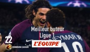 Edinson Cavani (Paris-SG) classé 22e - Foot - Ballon d'Or