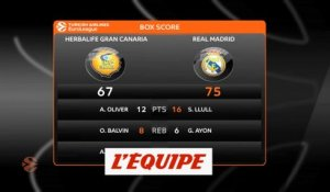 le Real domine Gran Canaria - Basket - Euroligue (H)