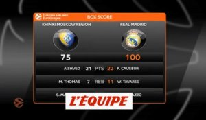 Le Real s'impose à Moscou - Basket - Euroligue (H)