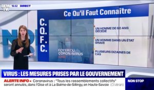 Coronavirus: le point complet sur la situation en France