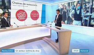 Restauration : un secteur victime du virus