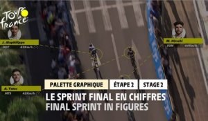 #TDF2020 - Étape 2 / Stage 2 - 3D Analysis