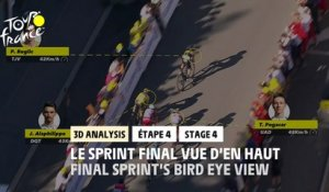 #TDF2020 - Étape 4 / Stage 4 - 3D Analysis