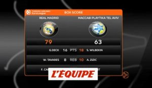Les temps forts de Real Madrid - Maccabi Tel-Aviv - Basket - Euroligue (H)