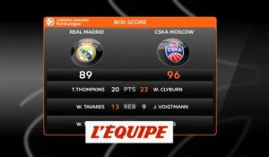 Le résumé de Real Madrid - CSKA Moscou - Basket - Euroligue (H)