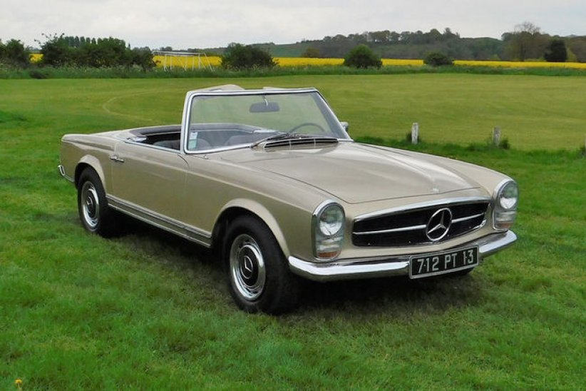 Résultats Classic Car Auctions The June Sale